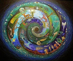 Spiral the great circle of life from sacred of geometrys facebook page 946305 541235905913355 1464670498 n