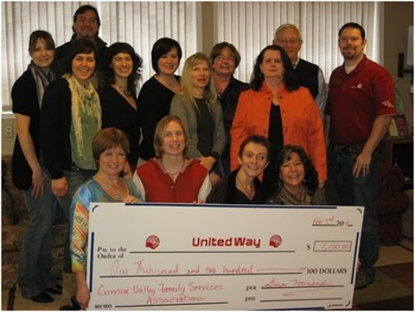 Funders, Sponsors and Donors - our Community Giving Back