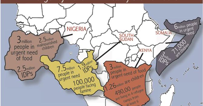 PWRDF East Africa Appeal