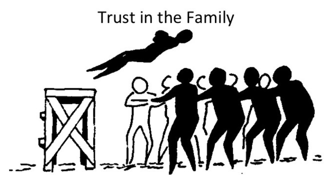 Trust in the Family