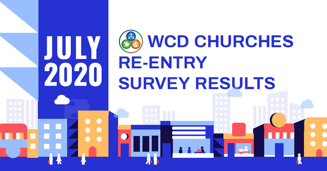 WCD Re-Entry Survey Results image