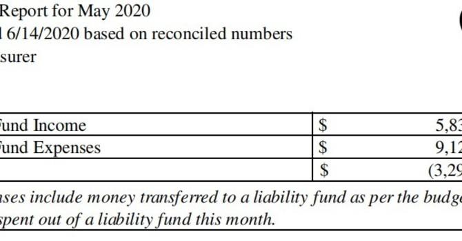 May 2020 Treasurer's Report image