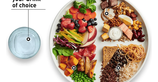 Connecting Diet and Climate image