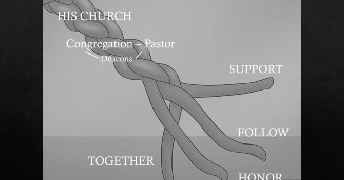 A Closer Look at Four Aspects - Intertwined