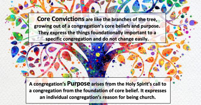 Core Convictions