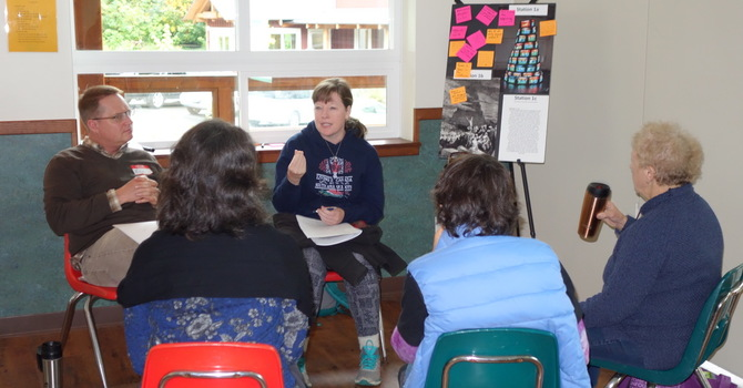 Spiritual Formation for the Next Generation Retreat - Report