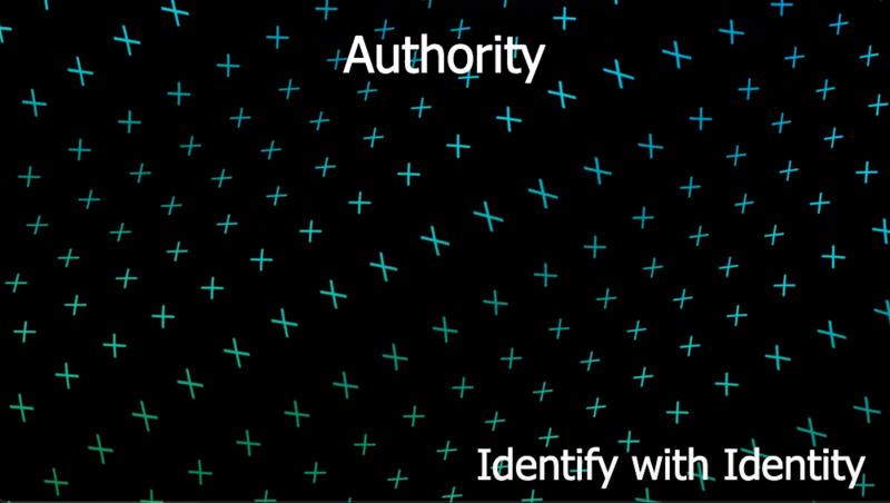 Identify with Identity