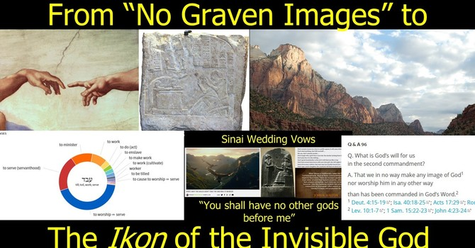 From No Graven Images to the Ikon of the Invisible God