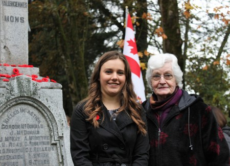 Remembering at a Forgotten Site