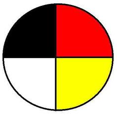 Simple medicine wheel