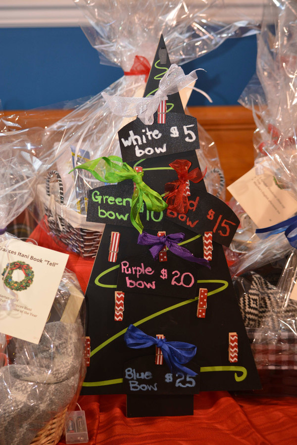 We are looking for gift basket items