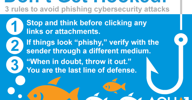 Somethings Phishy: What To Do With Suspicious Emails image