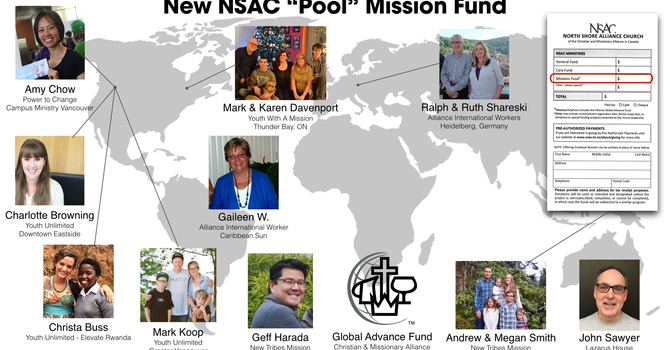 How Mission Funding Works