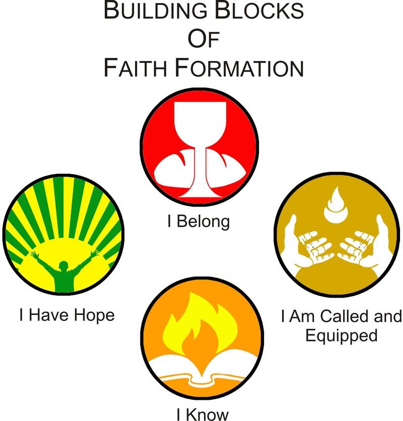 Sin, Salvation, Service