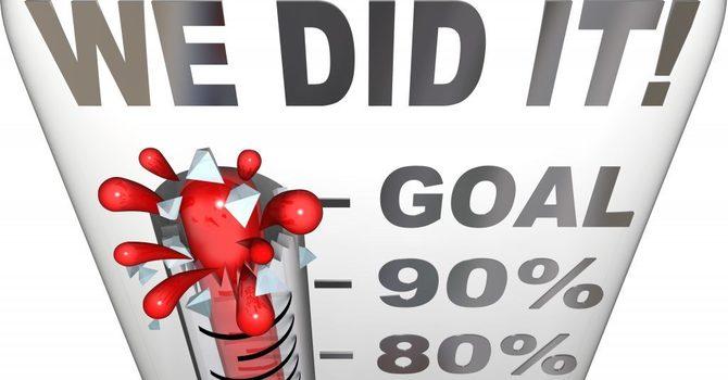 WE MET OUR 10K GOAL! image