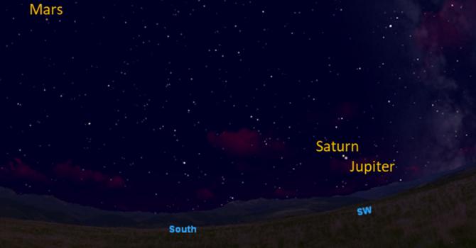 Saturn-Jupiter Conjunction 2020 image
