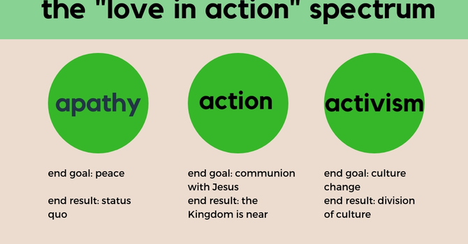 Love in Action image