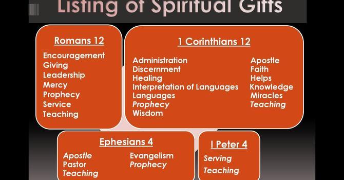 Spiritual Gifts Assessment image