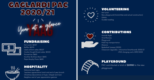 PAC Year at a Glance