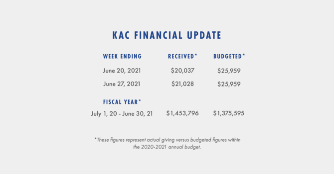 Fiscal Year Ending June 30, 2021 image