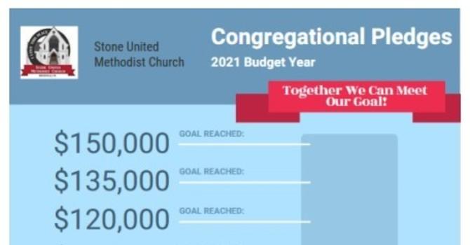 Congregational Pledges Chart image