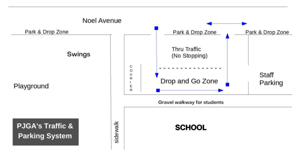 A Refresher on our School Traffic System