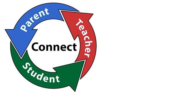(Student) Parent/Teacher Conferences