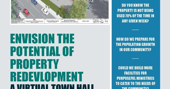 Envision the Potential of Property Redevelopment