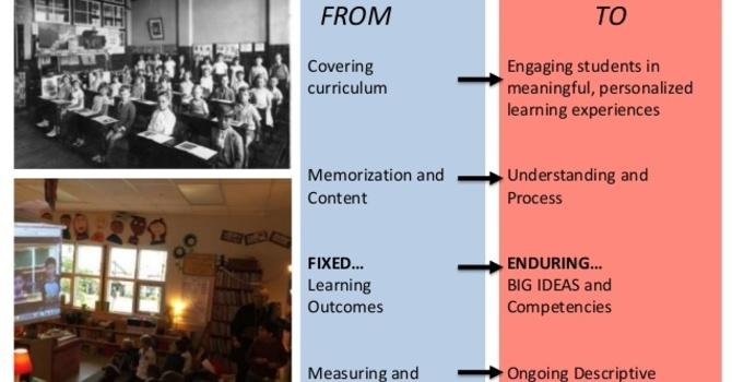 (Student) Parent Conferences